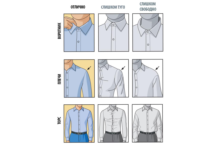 Как должна сидеть мужская рубашка